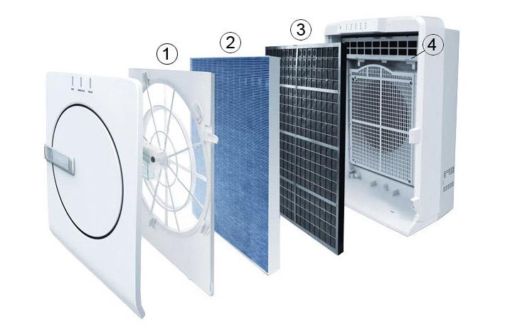 Система фильтрации воздуха Mitsubishi Electric MA-E83H-R1 Fresh Home Очиститель воздуха